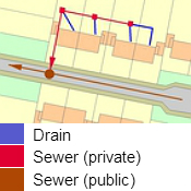 Diagram explaining sewers and drains